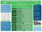 Identifying Sustainable Funding Streams for the Broome County Land Bank